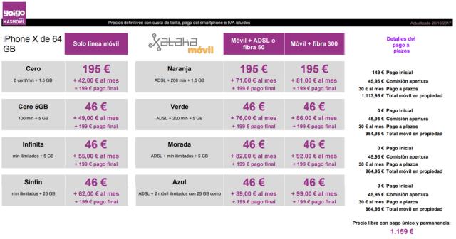 Precios Iphone X 64 Gb Con Tarifas Yoigo