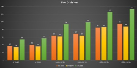 NVIDIA GeForce RTX 2060 Analysis: The advantages of Turing