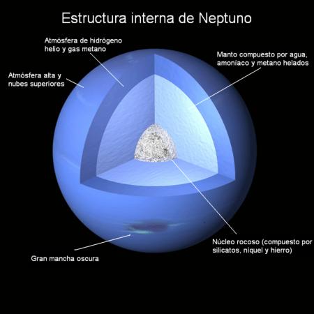 Neptuno Estructura Interna