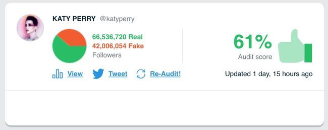 Katyperry S Audit Twitter® Audit Audit Your Twitter® Followers