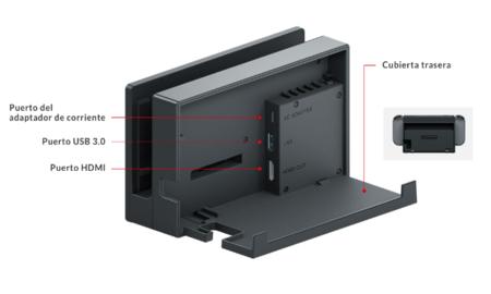 Switch Especificaciones 1