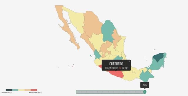 Mexico Inseguridad