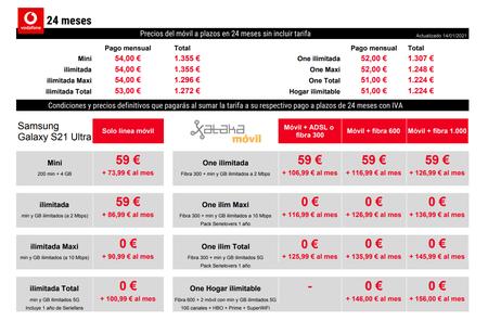 Precios Samsung Galaxy S21 Ultra De 256 Gb Con Tarifas Vodafone