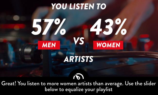 Spotify Smirnoff 2018 03 09 16 47 11