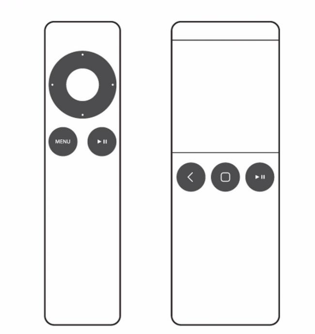 Apple Mando Concepto