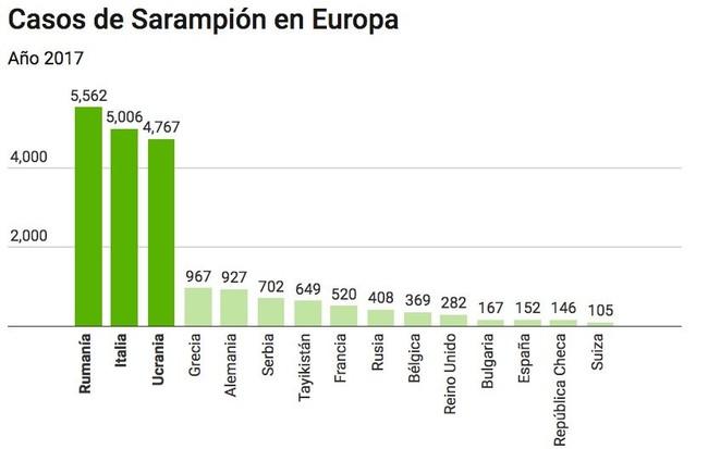 vacunas europa