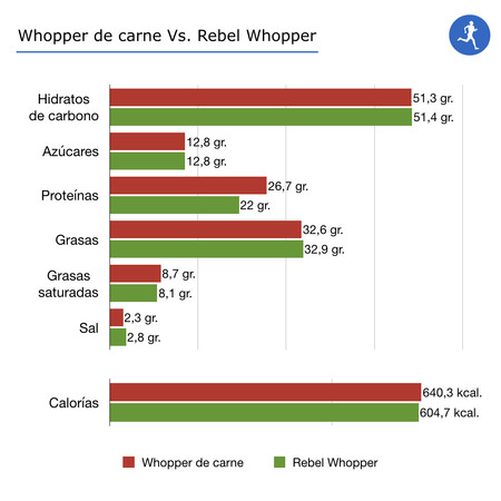 Whopper 001