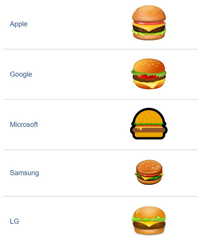 Emojipedia Hamburguesa