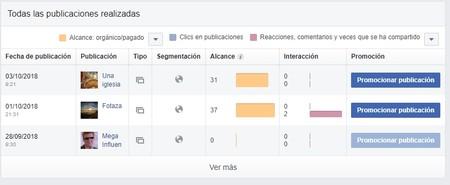 Interacciones en Facebook
