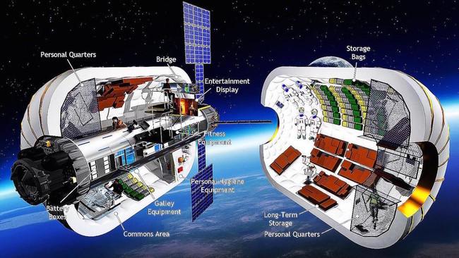 Bigelow B330 Space Station