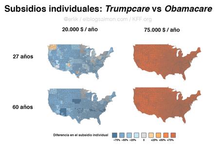Diferencias Trumpcare vs Obamacare