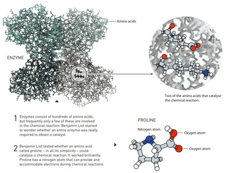 Popular Chemistry2021 Figure3