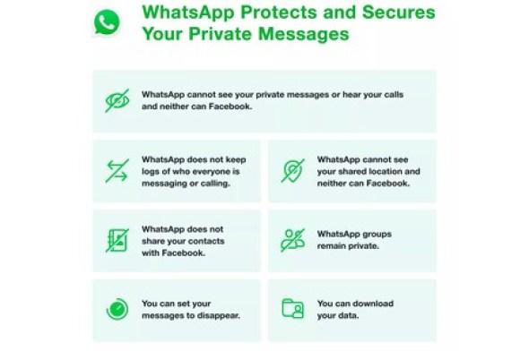 Whatsapp Mensajes Privados