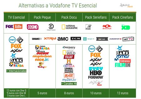 Alternativas A Vodafone Tv Esencial