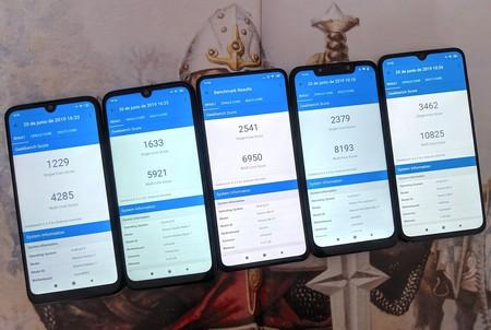 Benchmarks Xiaomi 2019