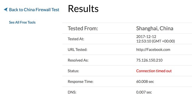 Websitepulse Test Tools Results Page