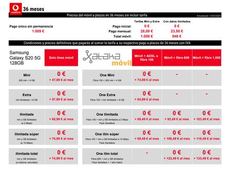 Precios Samsung℗ Galaxy℗ S20 5g De 128gb Con Tarifas Vodafone