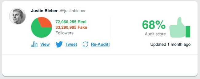 Window Y Justinbieber S Audit Twitter® Audit Audit Your Twitter® Followers