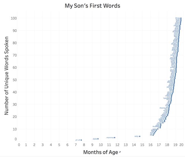 primeras-palabras