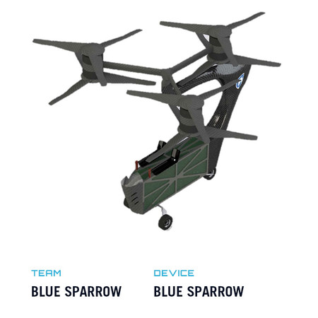 Gofly Winners Blue Sparrow