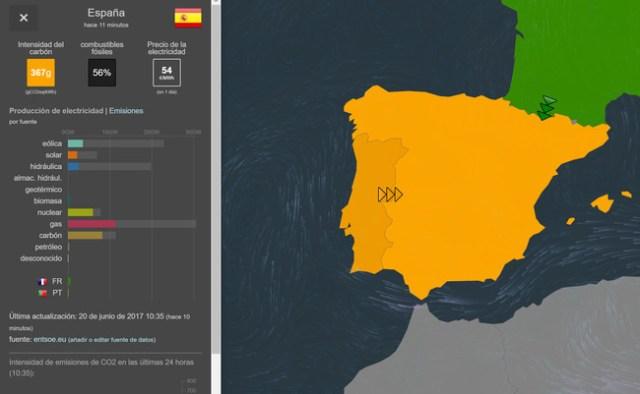 Buena Espana