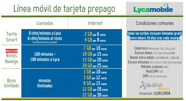 Nuevas Tarifas Lyca Julio(mes) 2018