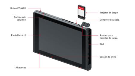 Switch Especificaciones 4