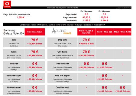 Precios Samsung℗ Galaxy℗ Note 10 5g A Plazos Con Tarifas Vodafone