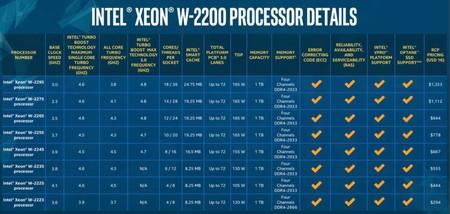 doppelt so schnell und bis zu 50% billiger, um jetzt gegen AMD anzutreten