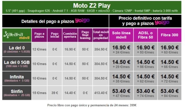 Precios Moto Z2 Play Con Pago A Plazos Y Tarifas Yoigo