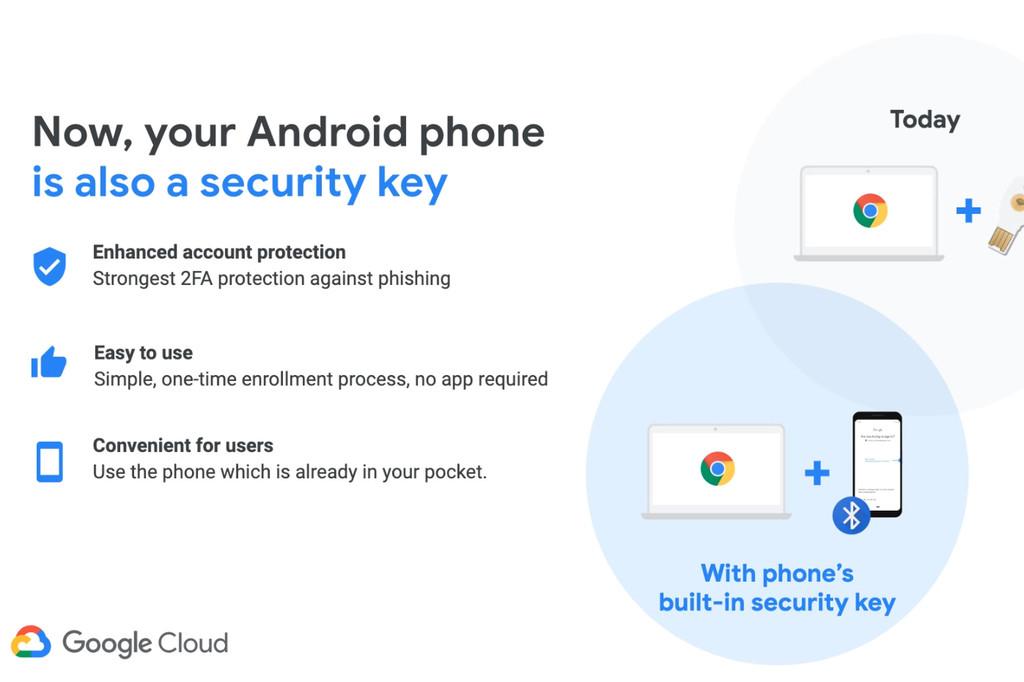 Google admitirá que vuestro movil Android® sirva como llave de protección física para cuidar nuestros princicios de sesión