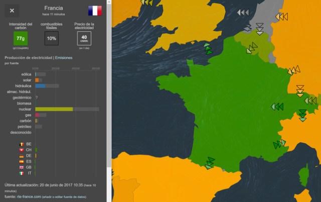 Buena Francia