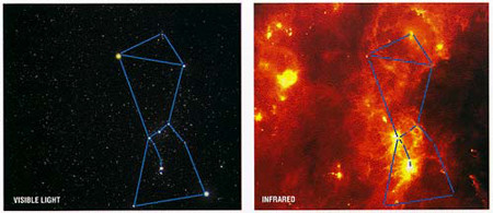 Spitzer Luz Visible Infrarrojos