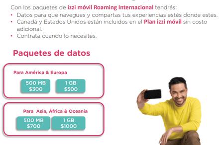 Izzi Movil International Roaming Data Packages