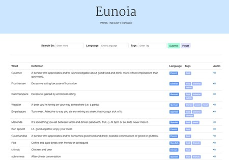 Window Y Eunoia Words That Don T Translate