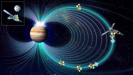 Auroras Jupiter