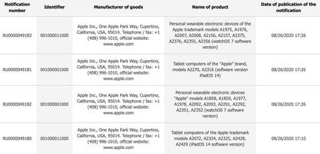 Montres Apple Eec Ipads
