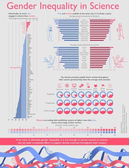 Rsz Gendergapinfographic 4 Notexture 1