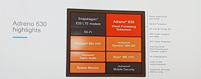 Snapdragon 845 Bateria