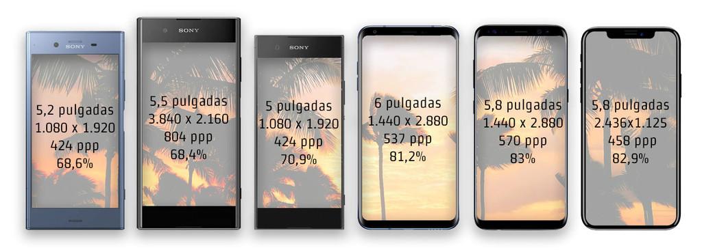 Sony Xperia Xz1, comparación de frontales