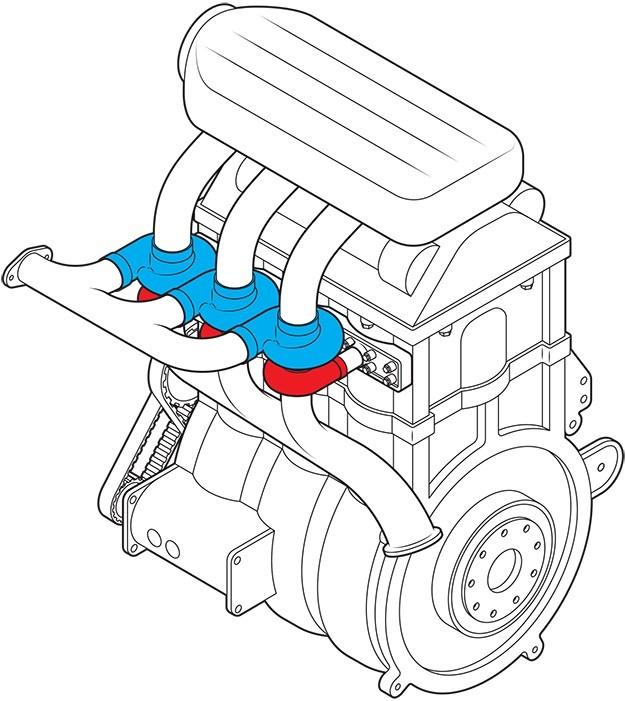 Ford Turbo Por Cilindro