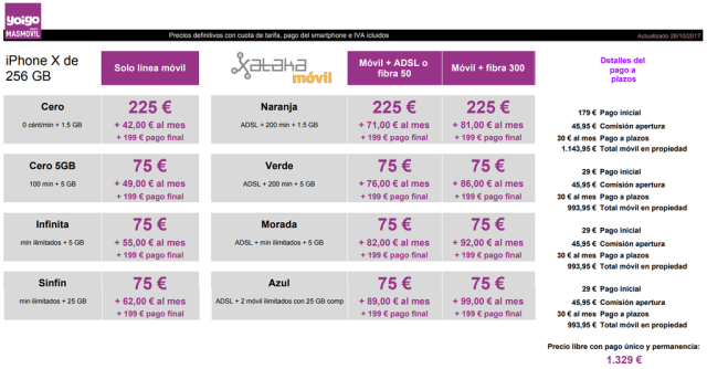 Precios Iphone X 256 Gb Con Tarifas Yoigo