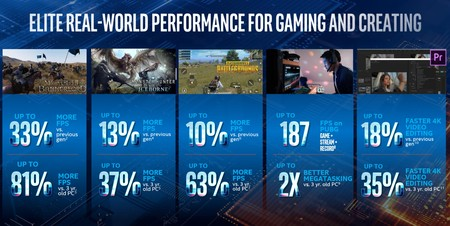 Intel antwortet mit einem Arsenal an Spieleprozessoren: Intel Core der 10. Generation mit 5,3 GHz
