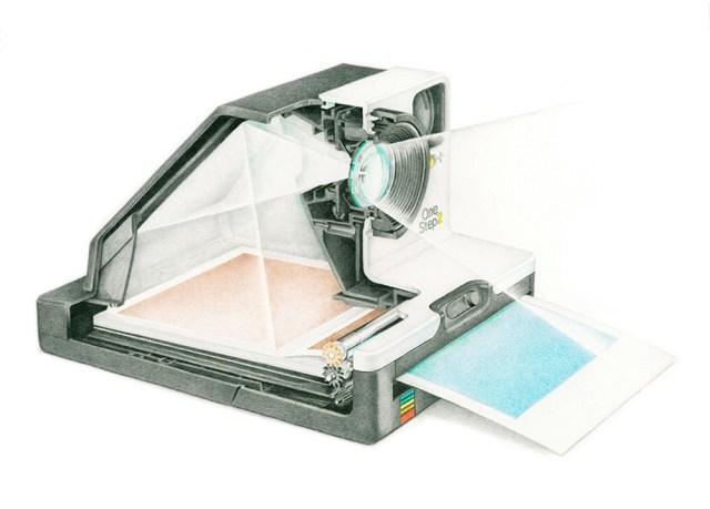 Magia Detras Polaroid Foto Instantanea 02