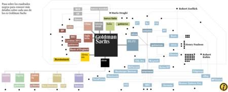 Mundo Goldman