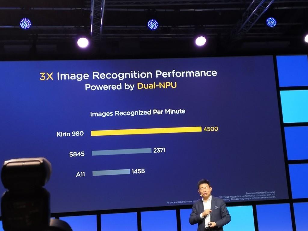 Kirin 980 en el reconocimiento de imagen