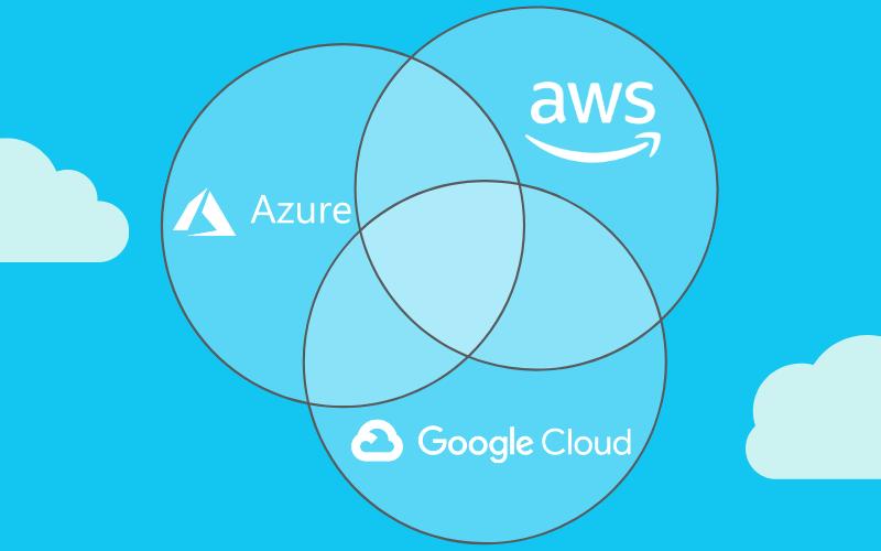 La nube de Microsoft generó más dinero en 2020 que las de Amazon y Google juntas