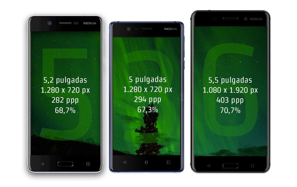 Nokia cinco Comparación Pantallas