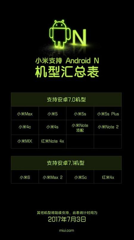 Xiaomi Actualizaciones