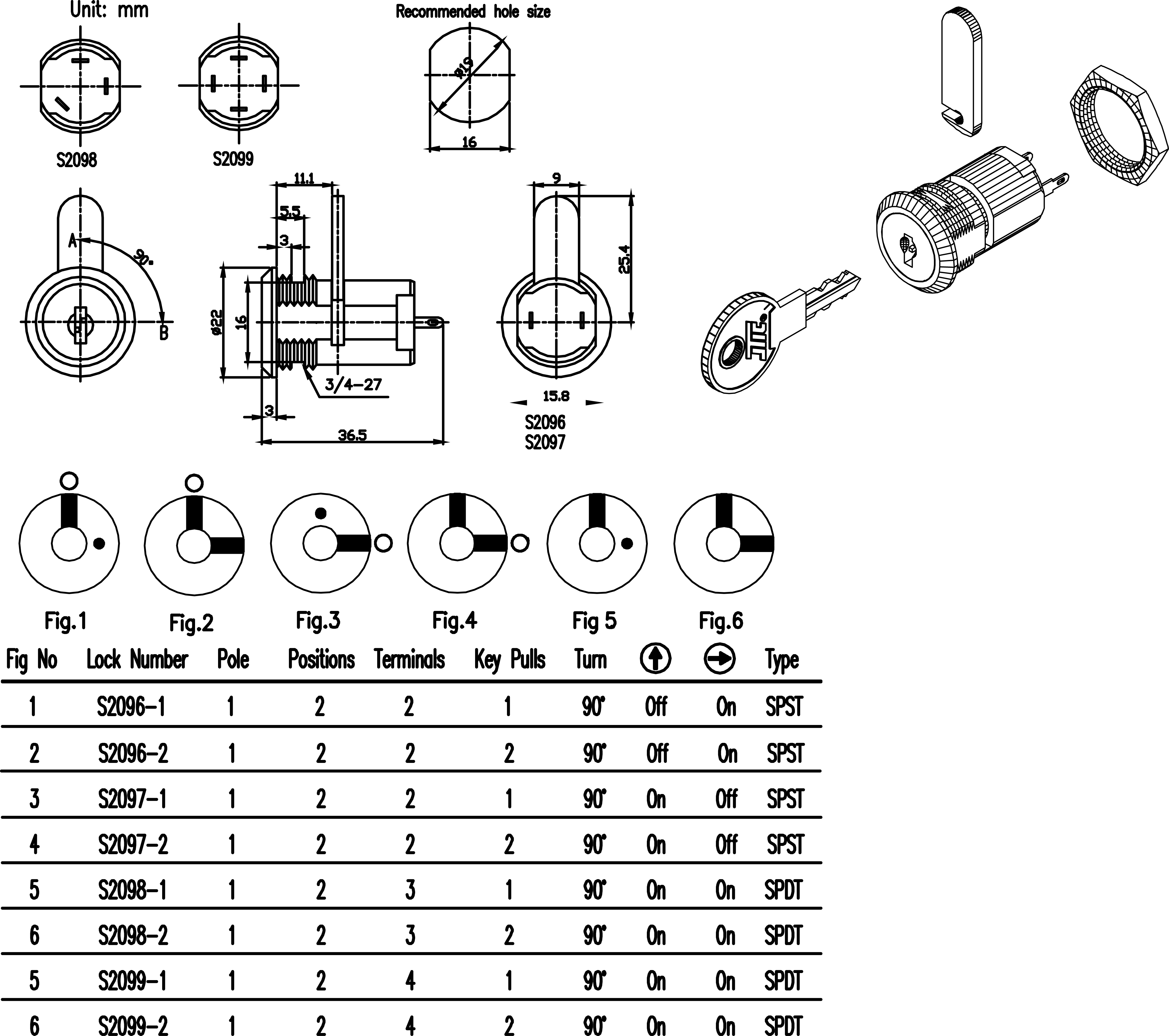 Dual Function 2 Position Key Lock Switch China Manufacturer